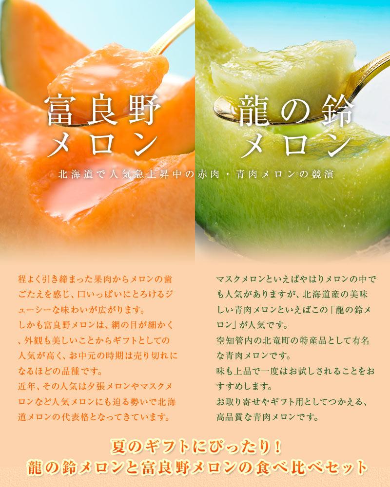 富良野メロン+龍の鈴メロン